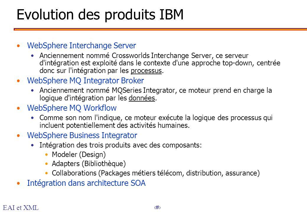 Evolution des produits IBM