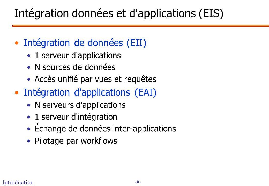 Intégration données et d applications (EIS)