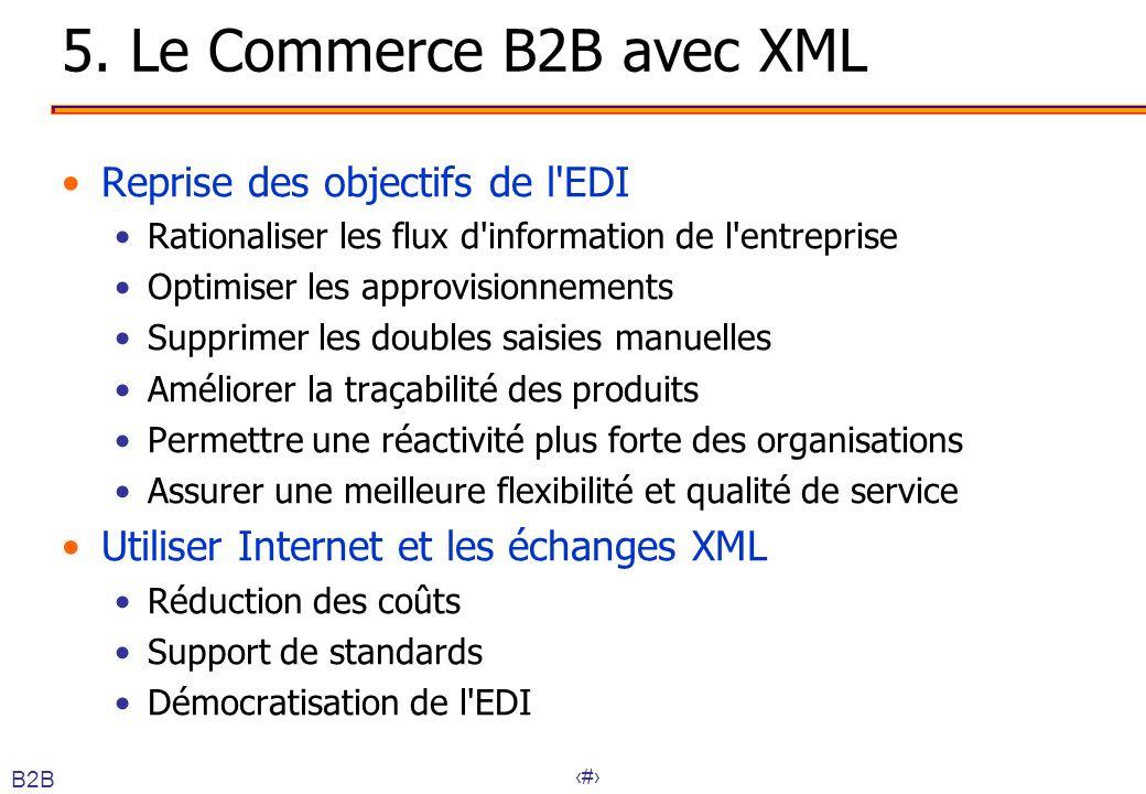 5. Le Commerce B2B avec XML Reprise des objectifs de l EDI