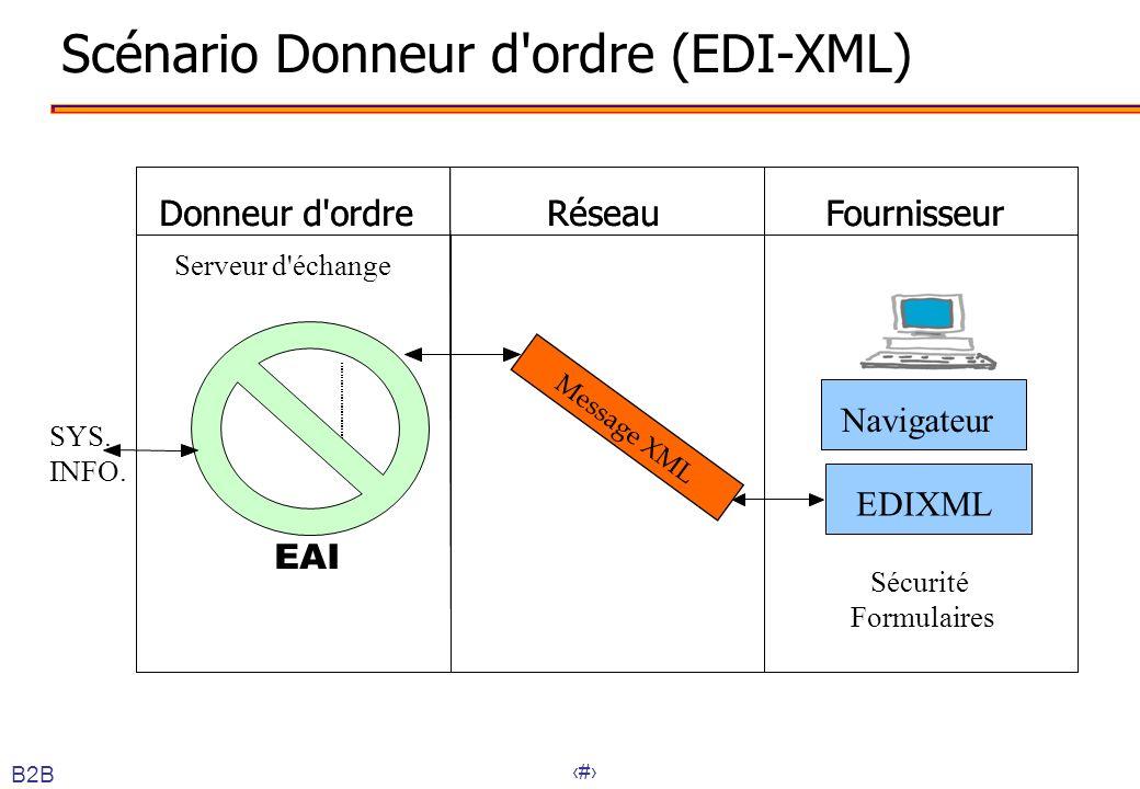 Scénario Donneur d ordre (EDI-XML)