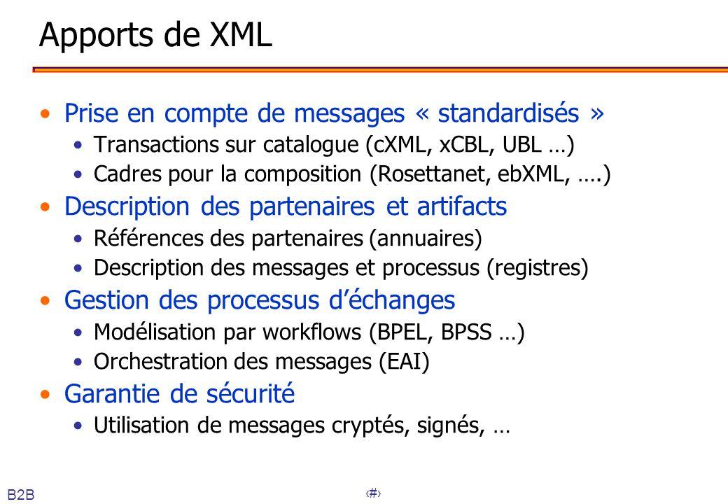 Apports de XML Prise en compte de messages « standardisés »