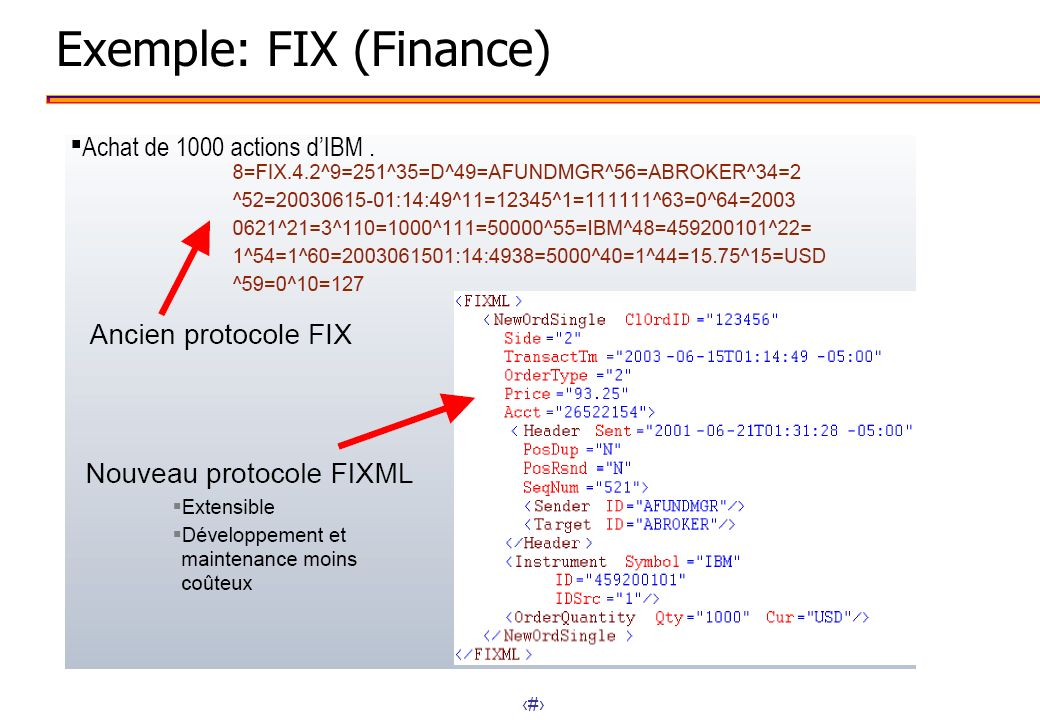 Exemple: FIX (Finance)