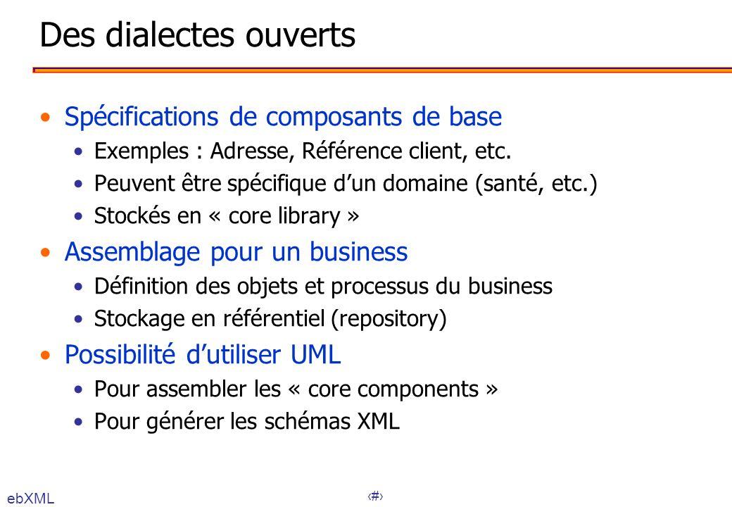 Des dialectes ouverts Spécifications de composants de base
