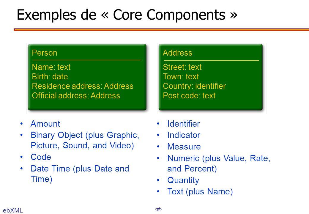 Exemples de « Core Components »