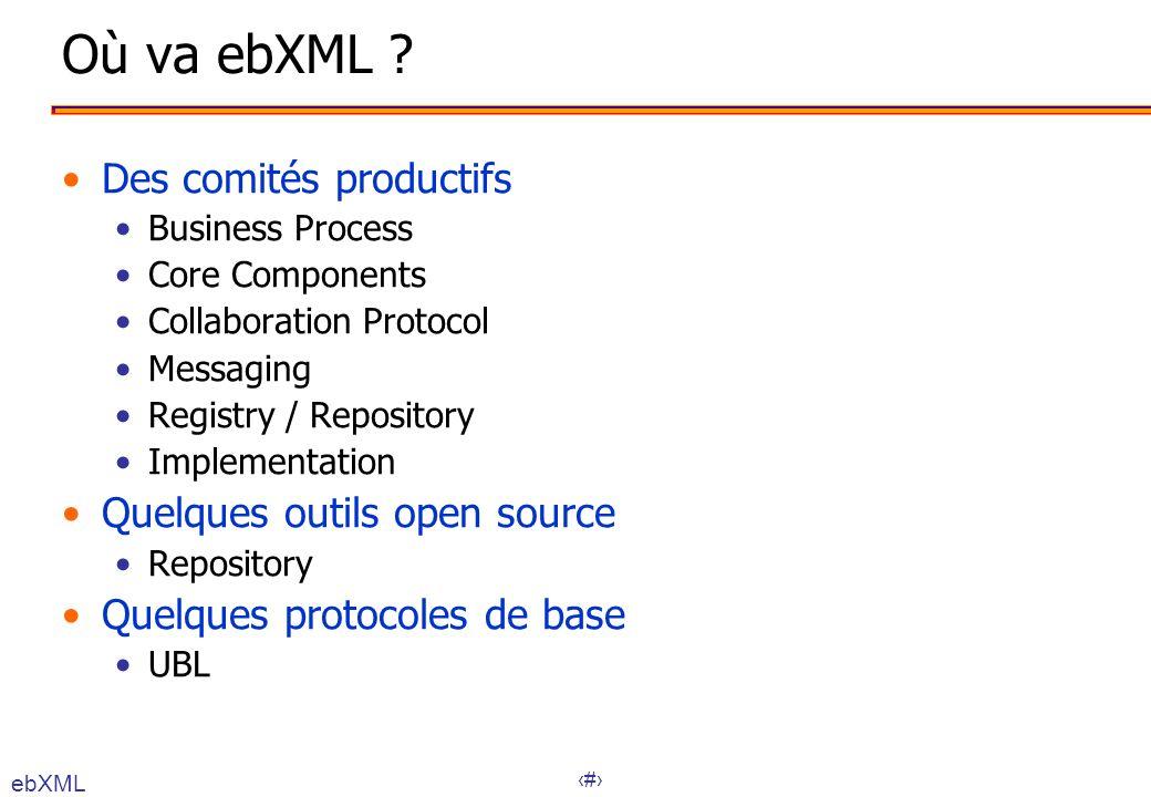Où va ebXML Des comités productifs Quelques outils open source