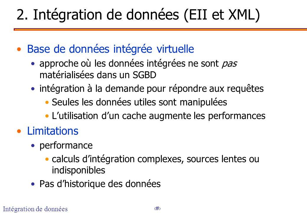 2. Intégration de données (EII et XML)