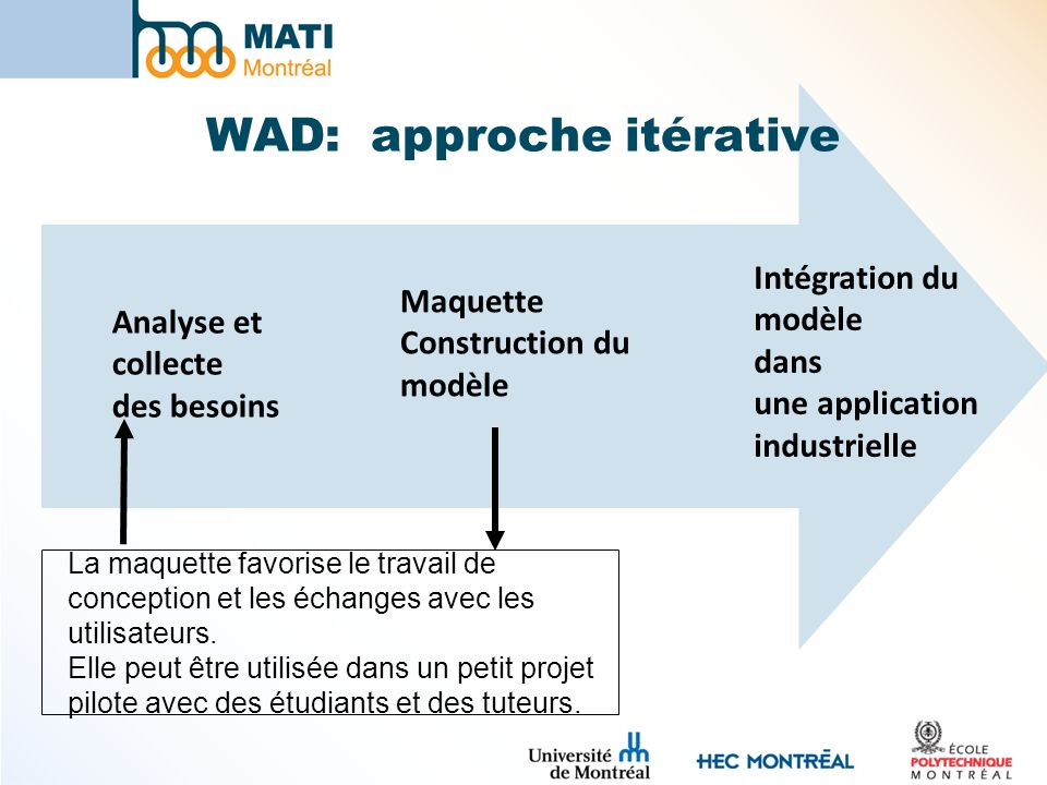 WAD: approche itérative