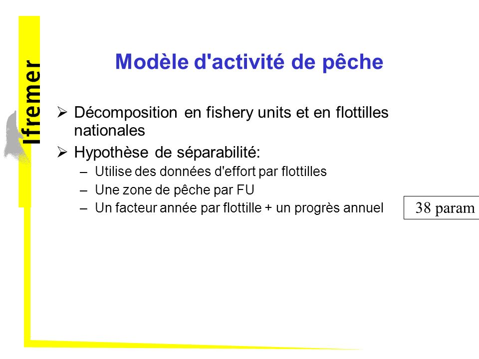 Modèle d activité de pêche