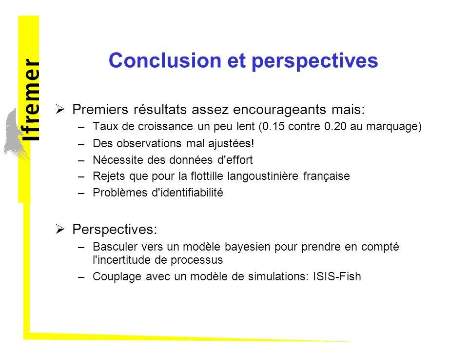 Conclusion et perspectives