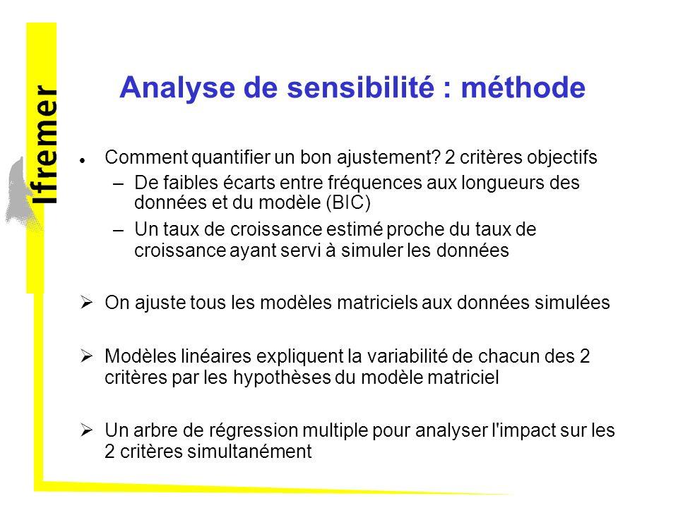 Analyse de sensibilité : méthode