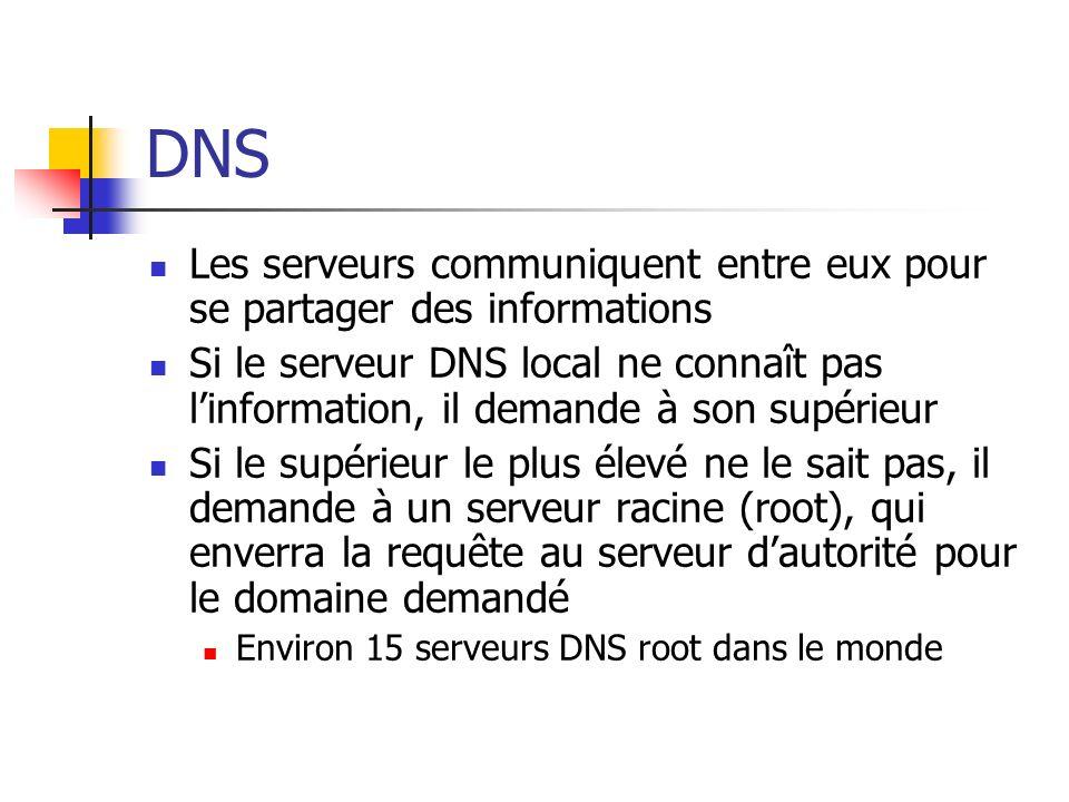 DNS Les serveurs communiquent entre eux pour se partager des informations.