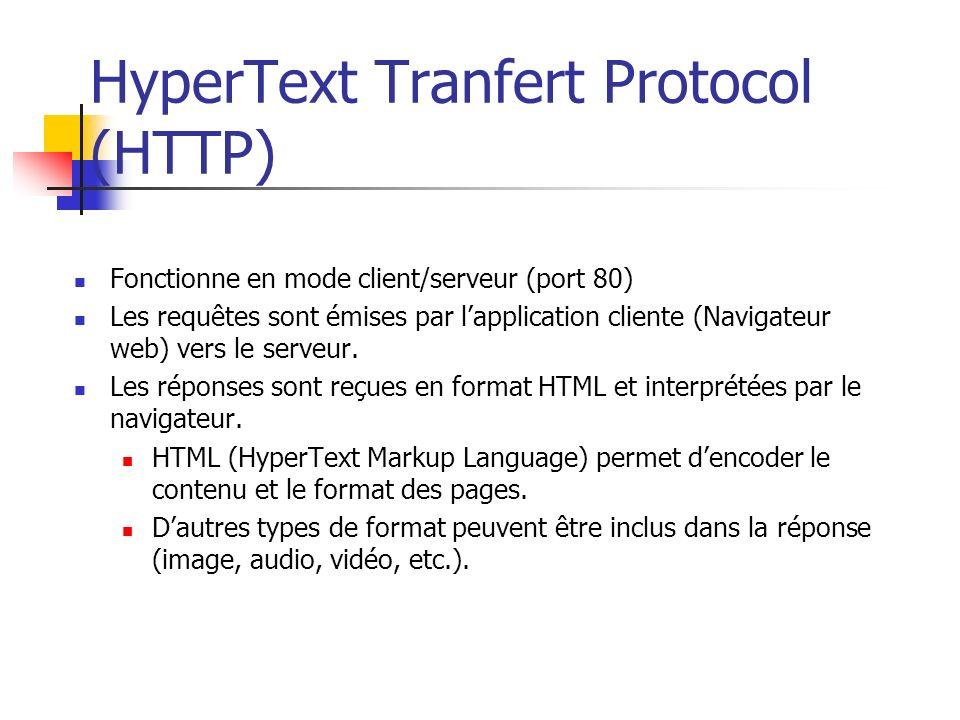 HyperText Tranfert Protocol (HTTP)