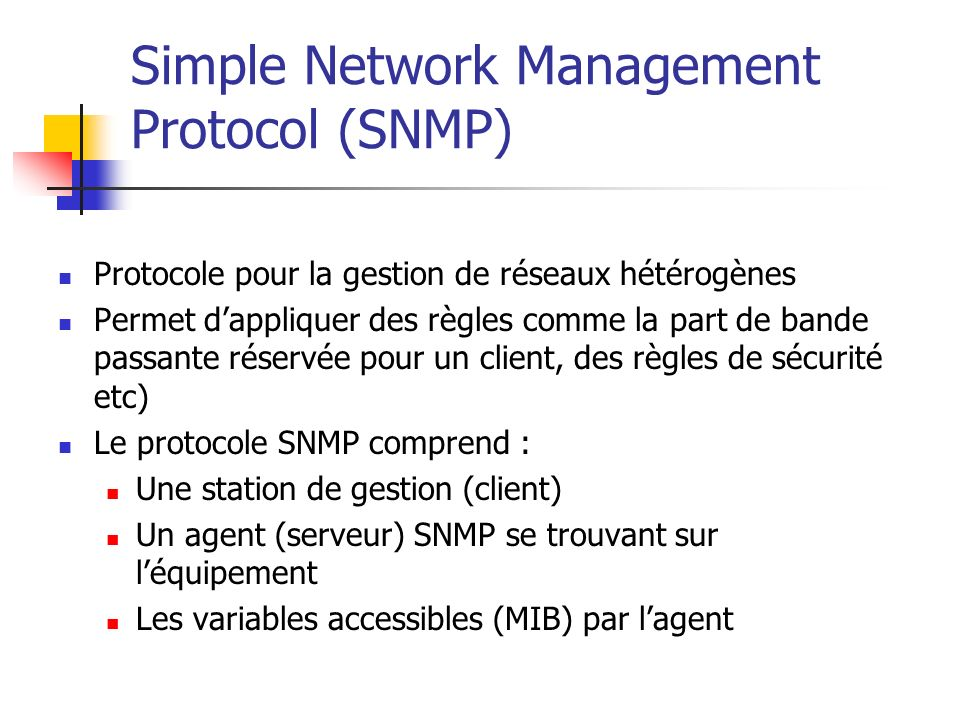 Simple Network Management Protocol (SNMP)