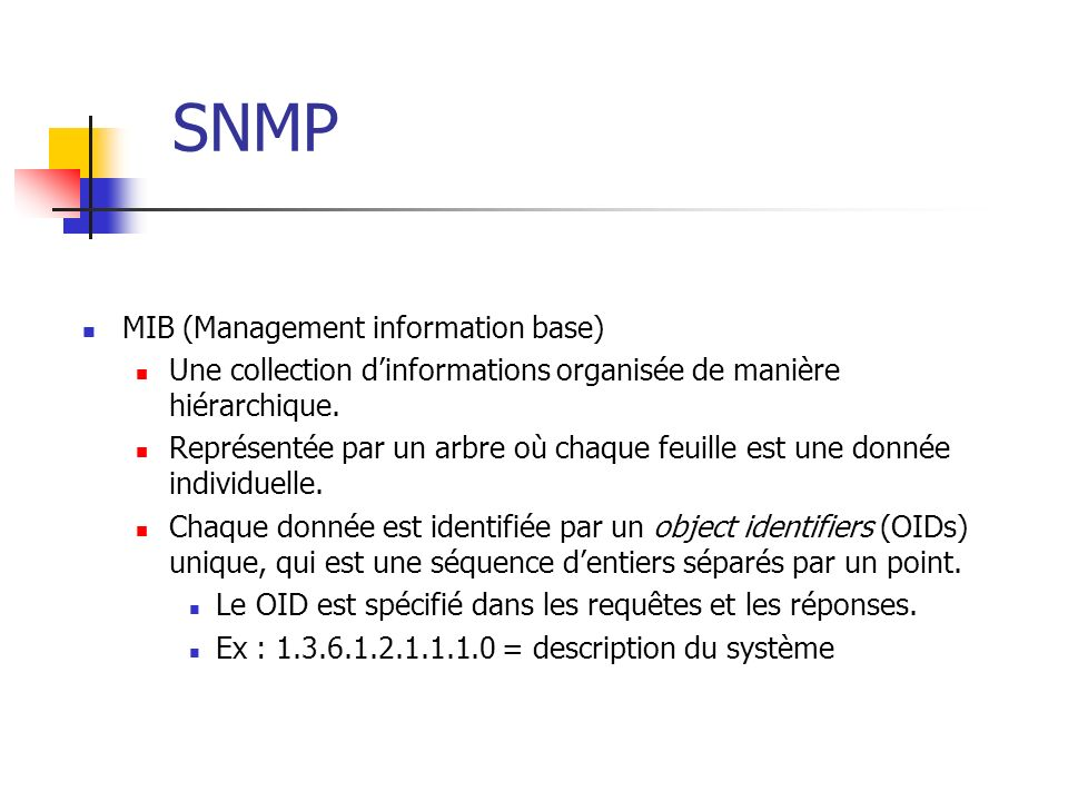 SNMP MIB (Management information base)