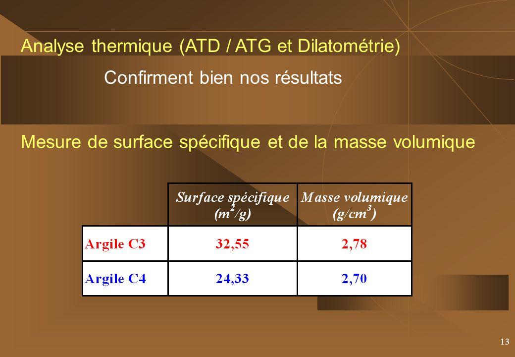 Analyse thermique (ATD / ATG et Dilatométrie)