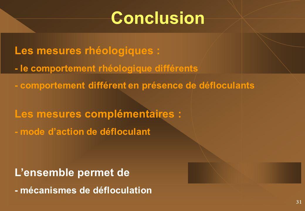 Conclusion Les mesures rhéologiques : Les mesures complémentaires :