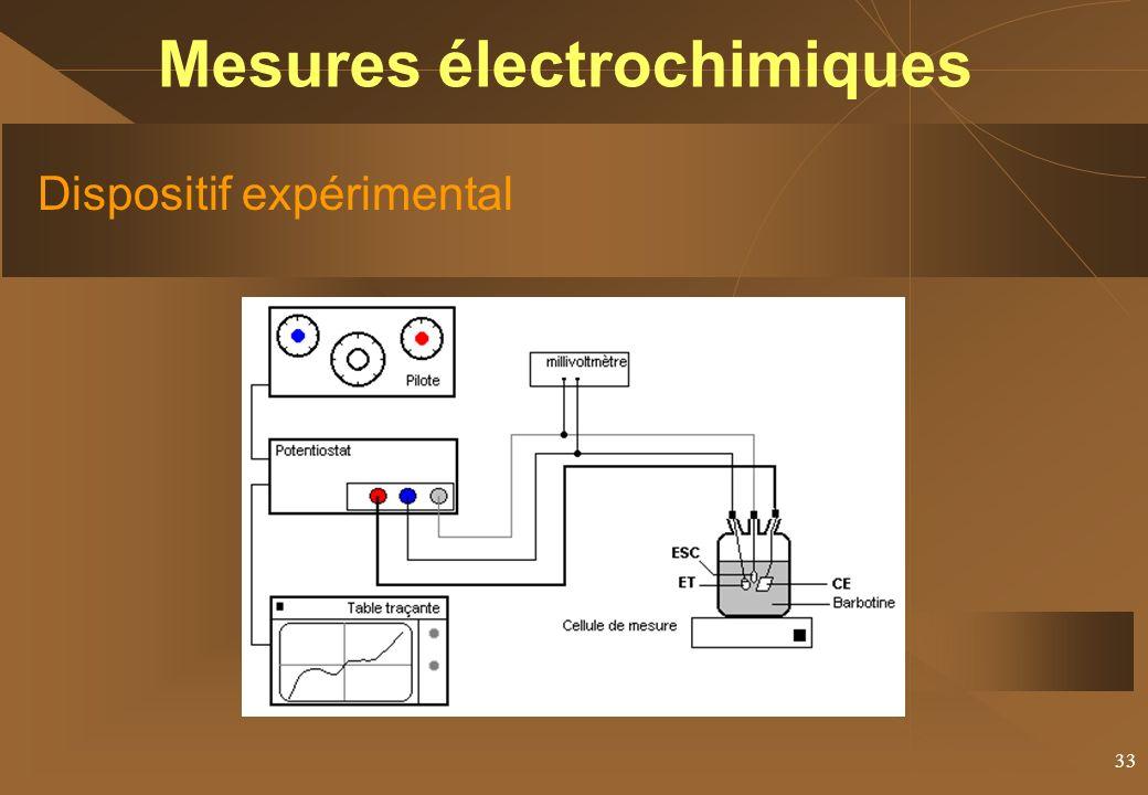Mesures électrochimiques
