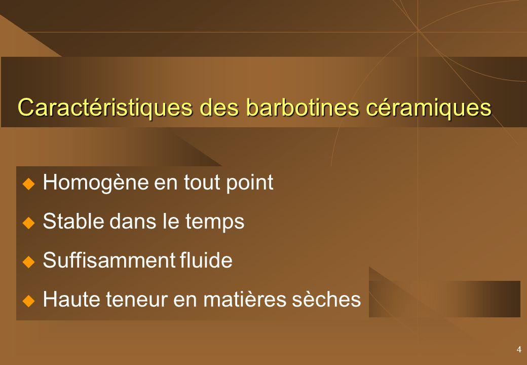 Caractéristiques des barbotines céramiques