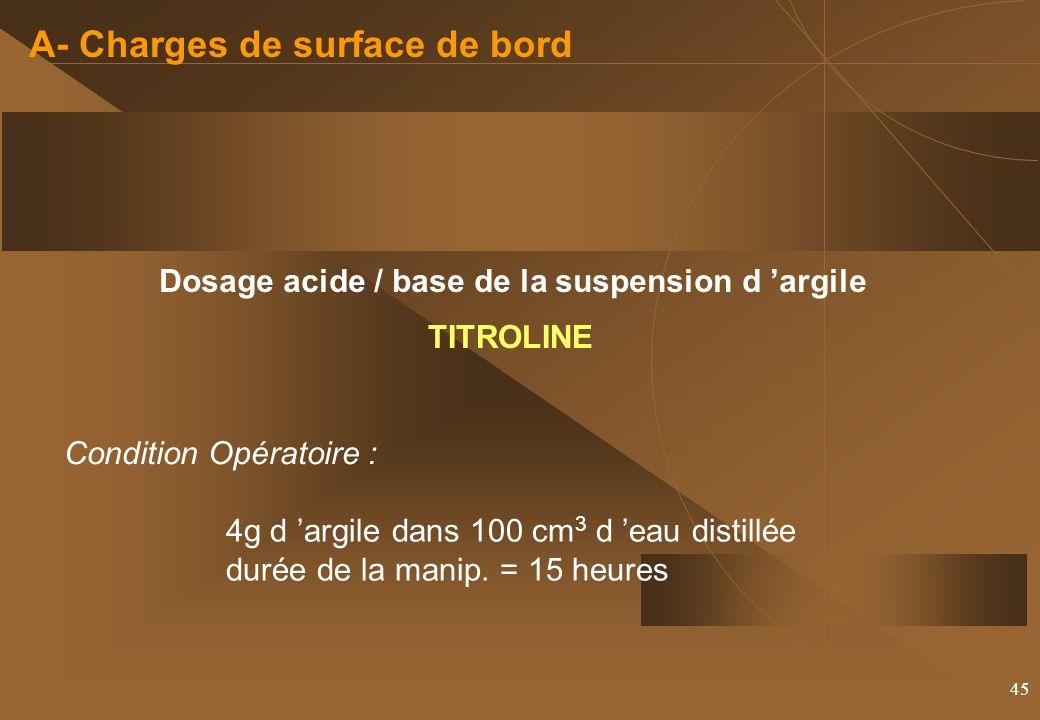 A- Charges de surface de bord