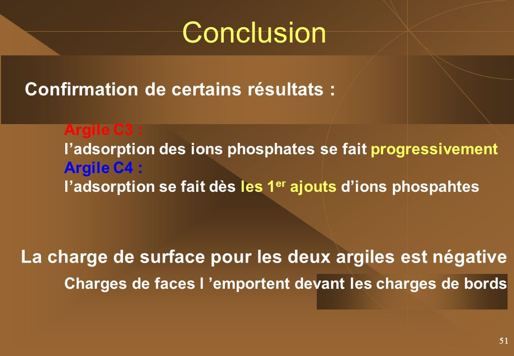 Conclusion Confirmation de certains résultats :