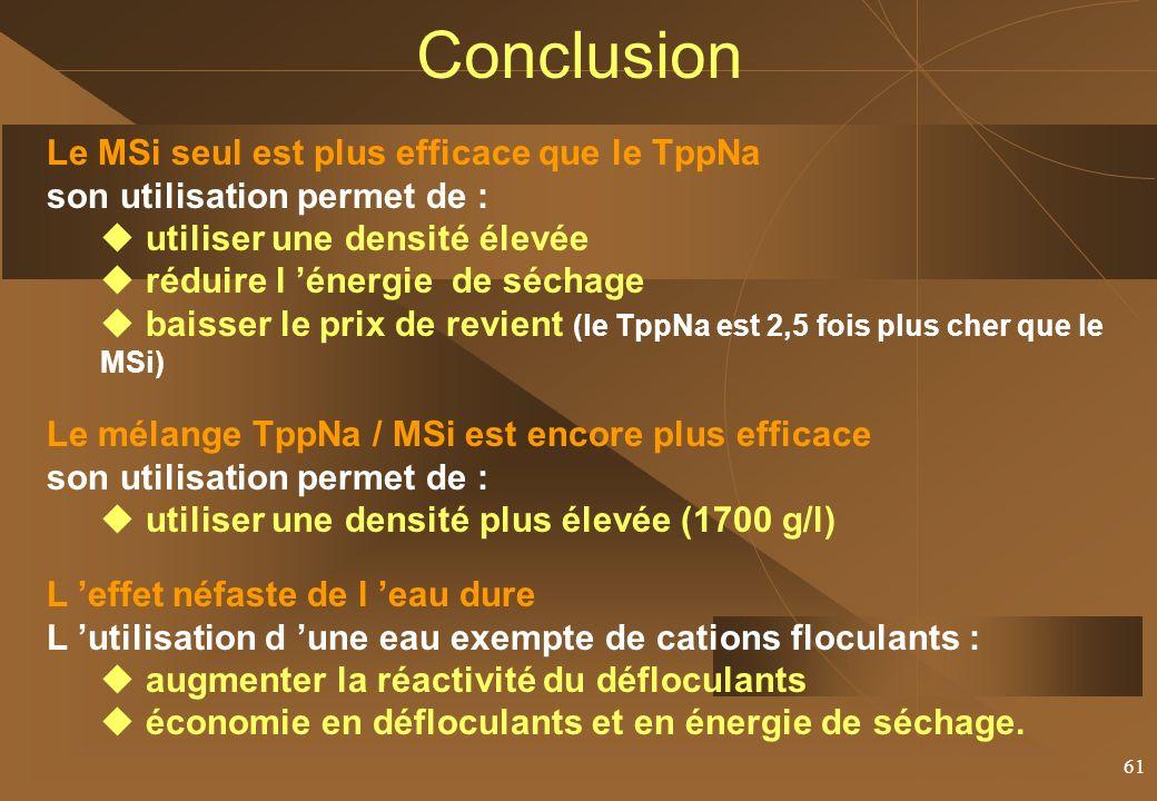 Conclusion Le MSi seul est plus efficace que le TppNa