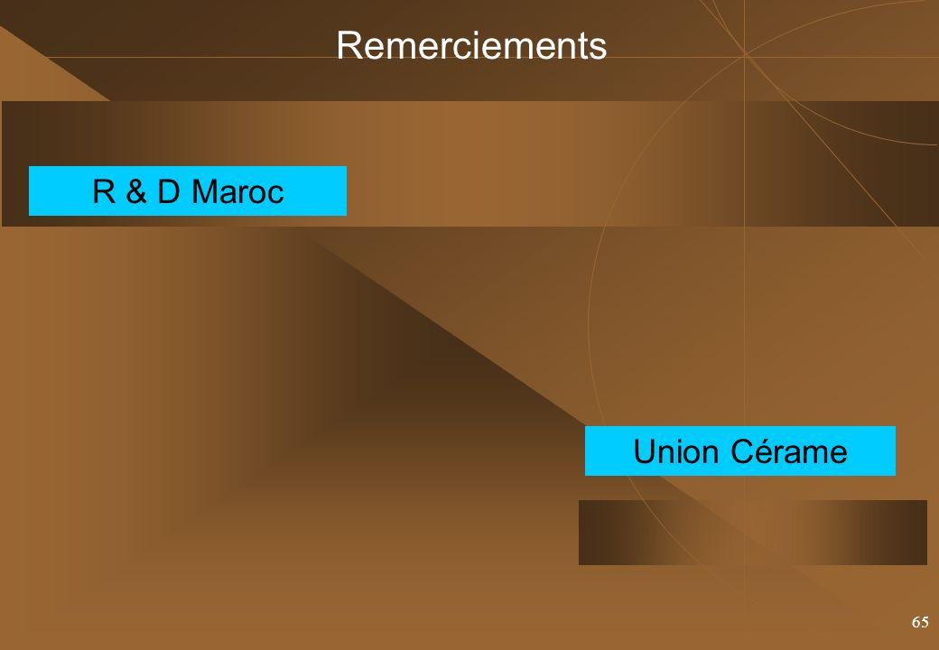 Remerciements R & D Maroc Union Cérame