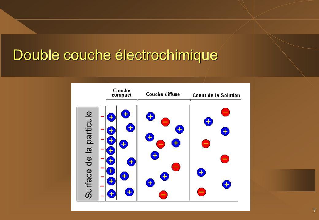 Double couche électrochimique