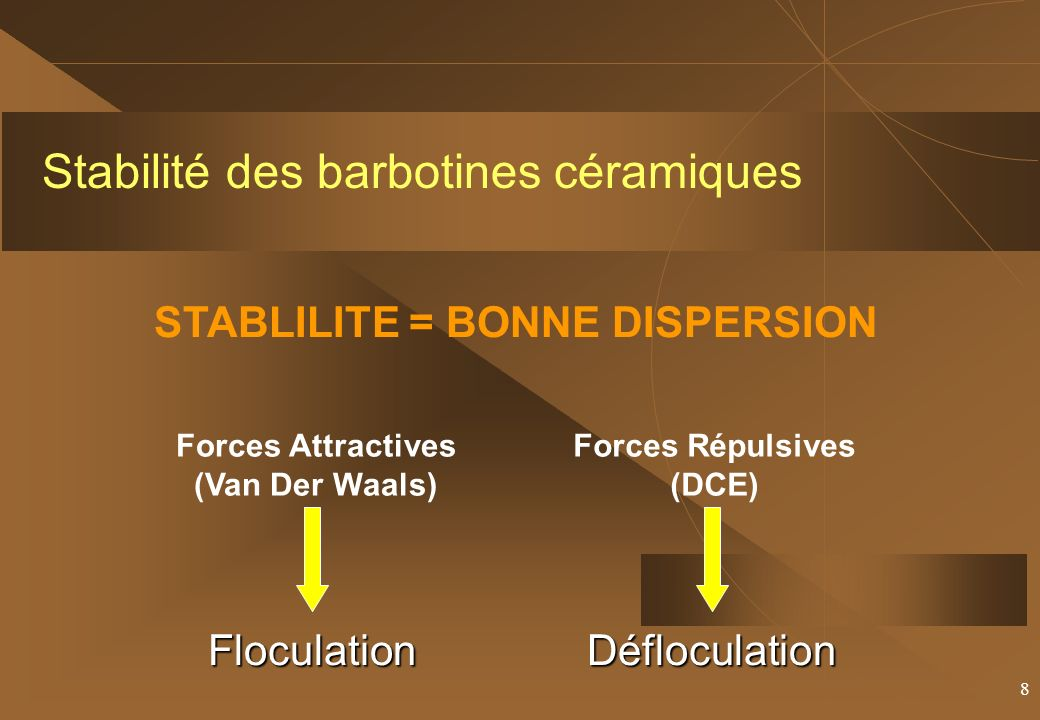 STABLILITE = BONNE DISPERSION