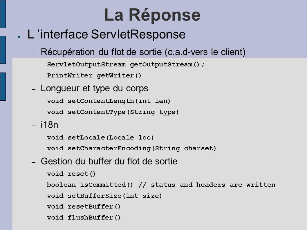 La Réponse L 'interface ServletResponse
