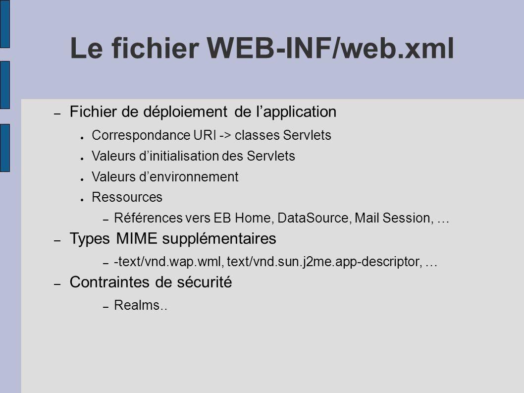 Le fichier WEB-INF/web.xml