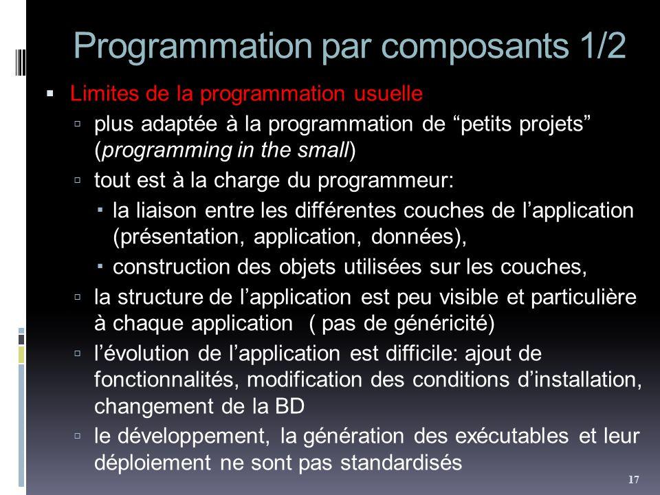 Programmation par composants 1/2
