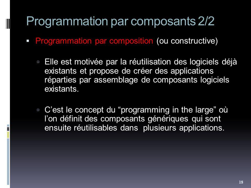 Programmation par composants 2/2
