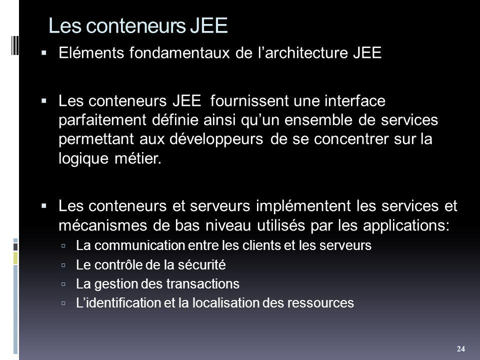 Les conteneurs JEE Eléments fondamentaux de l'architecture JEE