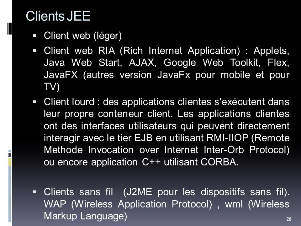 Clients JEE Client web (léger)