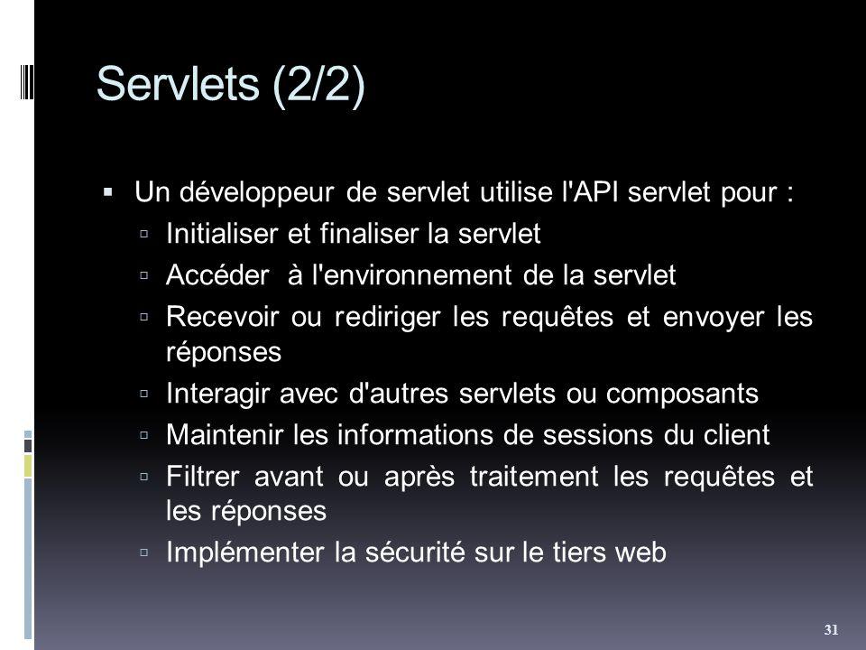 Servlets (2/2) Un développeur de servlet utilise l API servlet pour :
