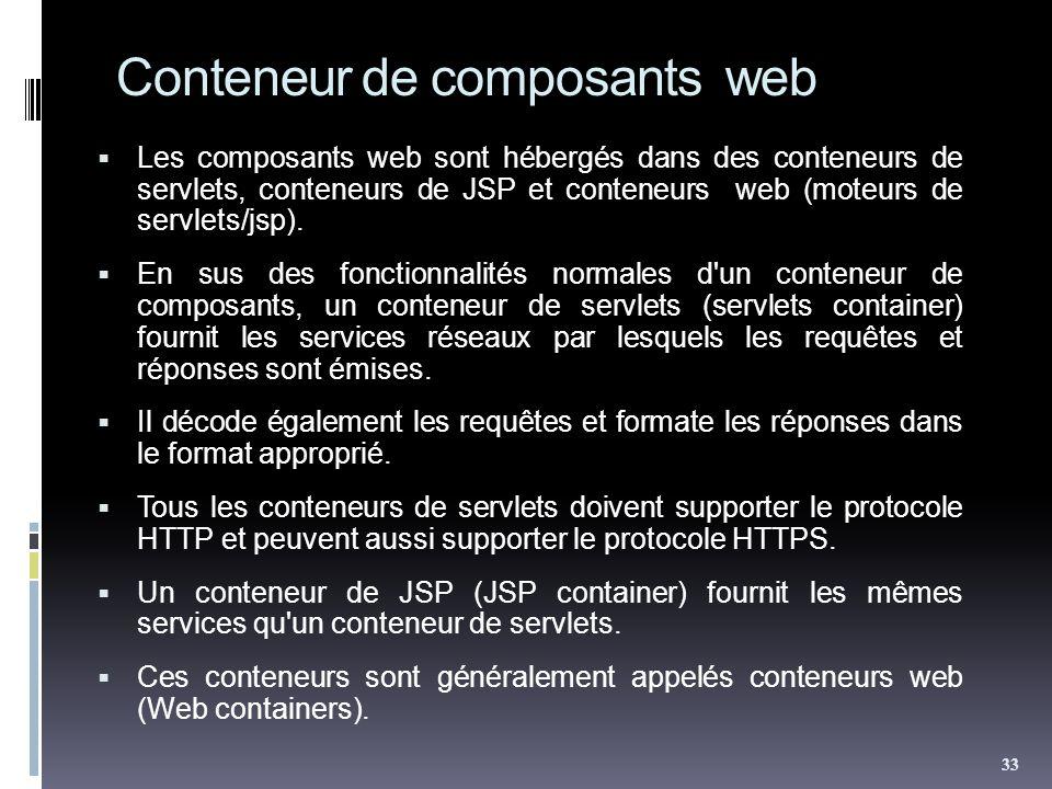Conteneur de composants web