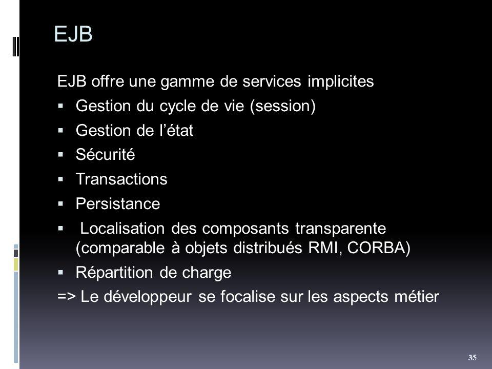 EJB EJB offre une gamme de services implicites
