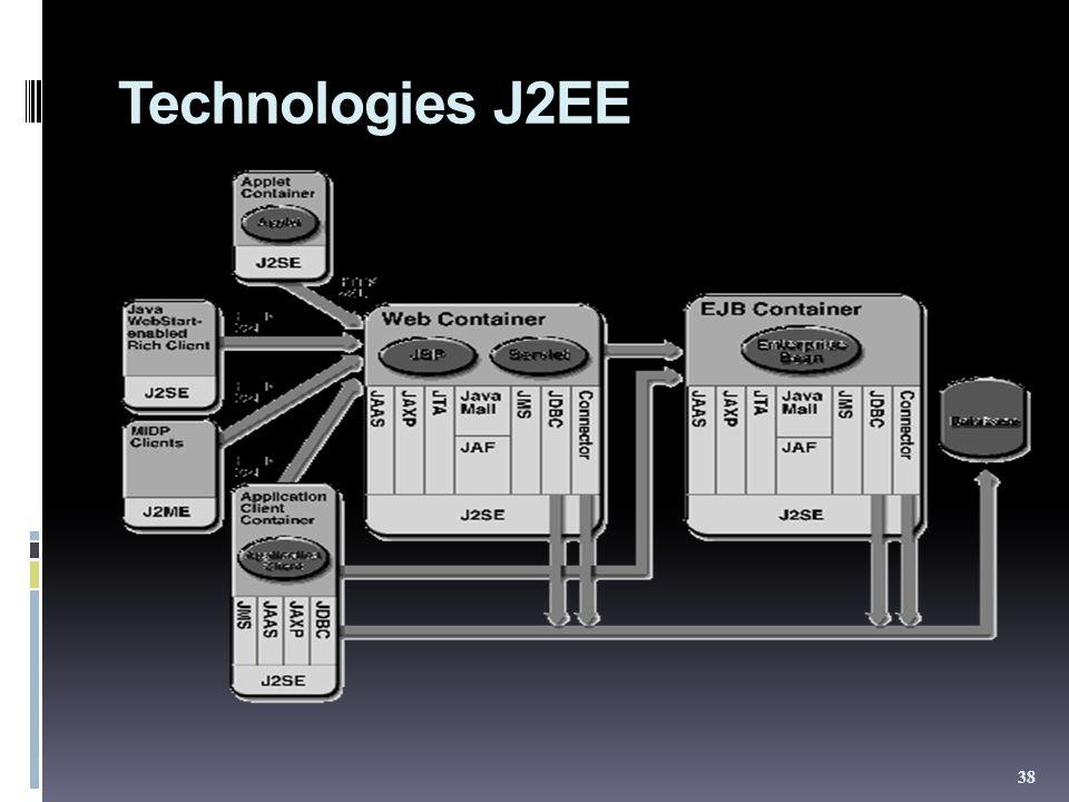 Technologies J2EE
