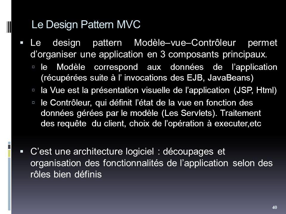Le Design Pattern MVC Le design pattern Modèle–vue–Contrôleur permet d'organiser une application en 3 composants principaux.