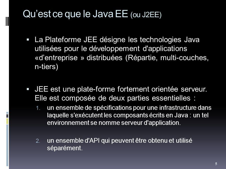 Qu'est ce que le Java EE (ou J2EE)