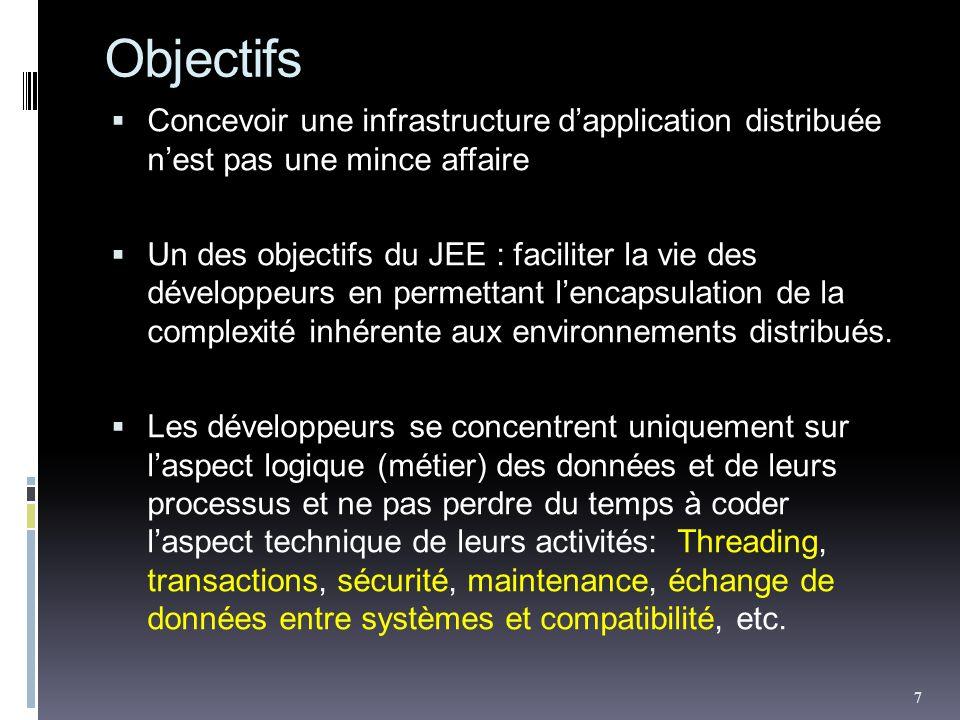 Objectifs Concevoir une infrastructure d'application distribuée n'est pas une mince affaire.