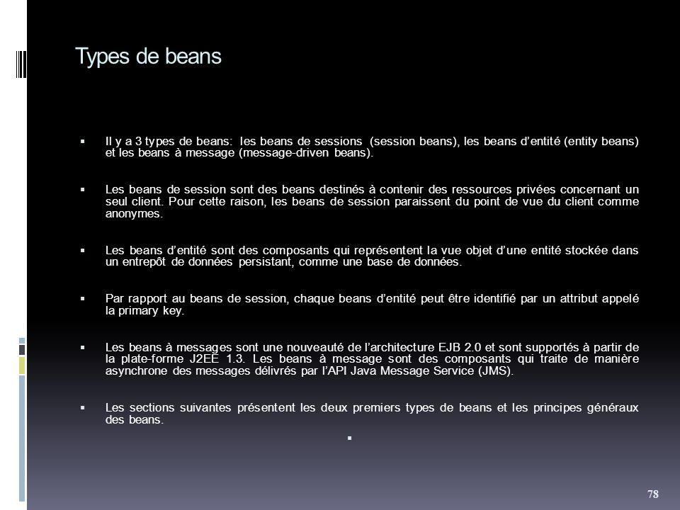 Types de beans