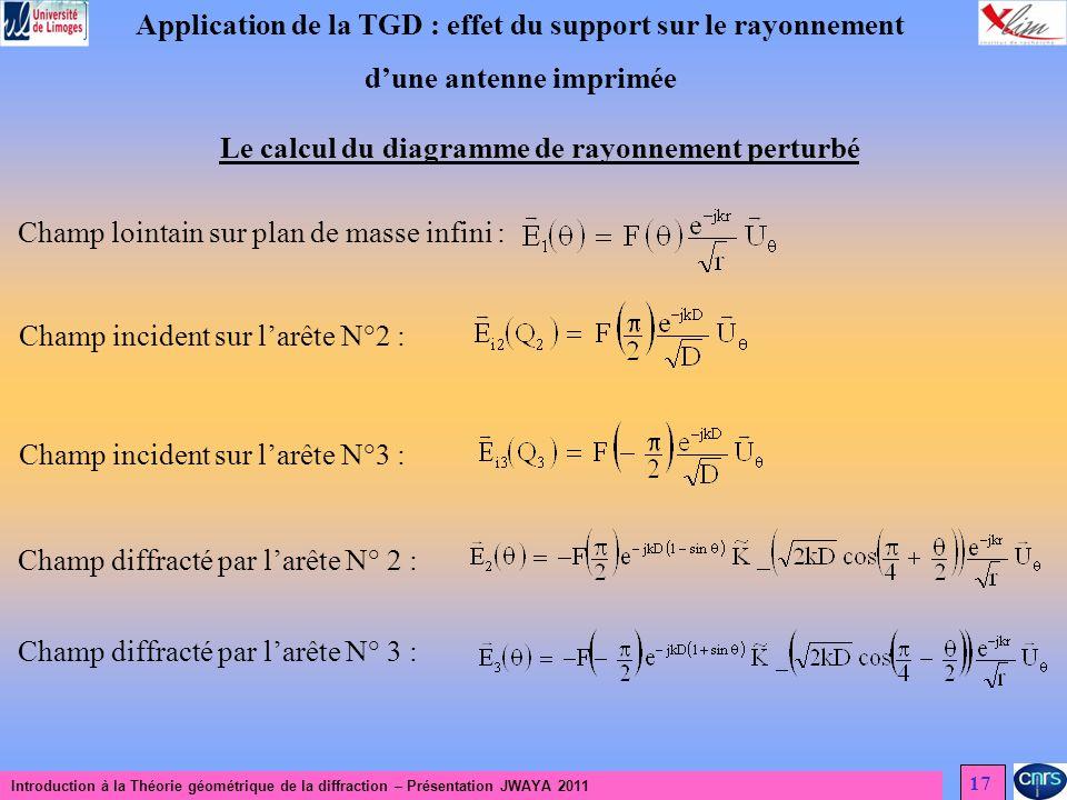 Application de la TGD : effet du support sur le rayonnement