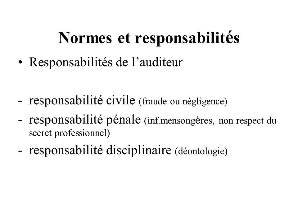 Normes et responsabilités