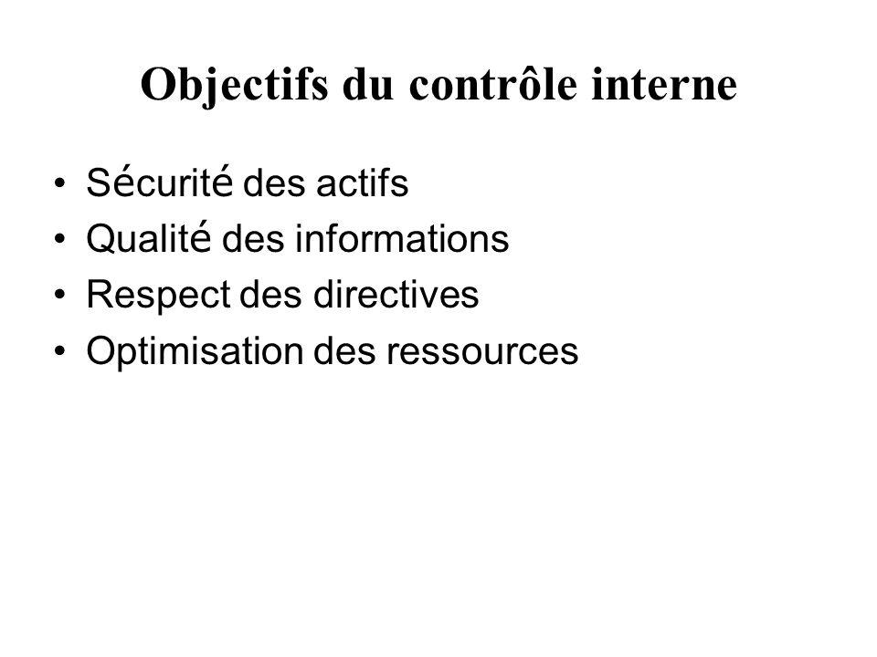 Objectifs du contrôle interne