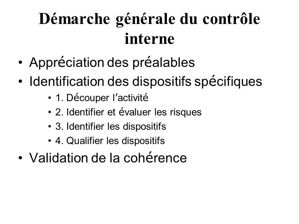 Démarche générale du contrôle interne