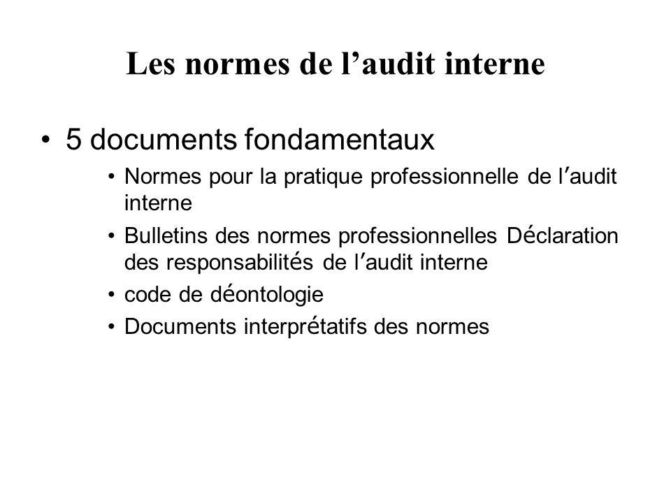 Les normes de l'audit interne