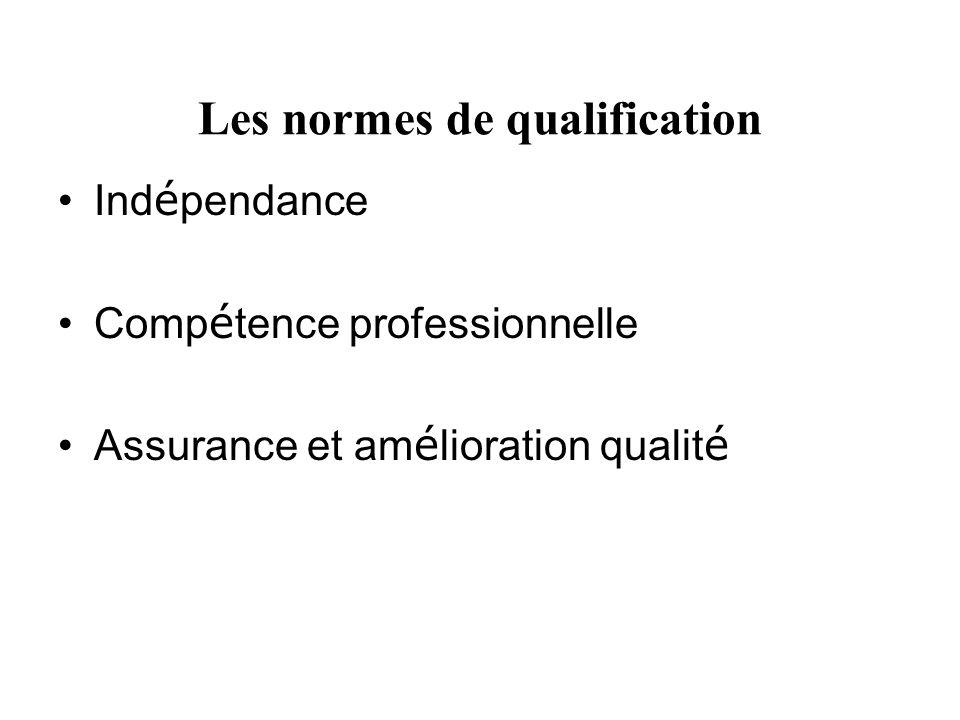 Les normes de qualification
