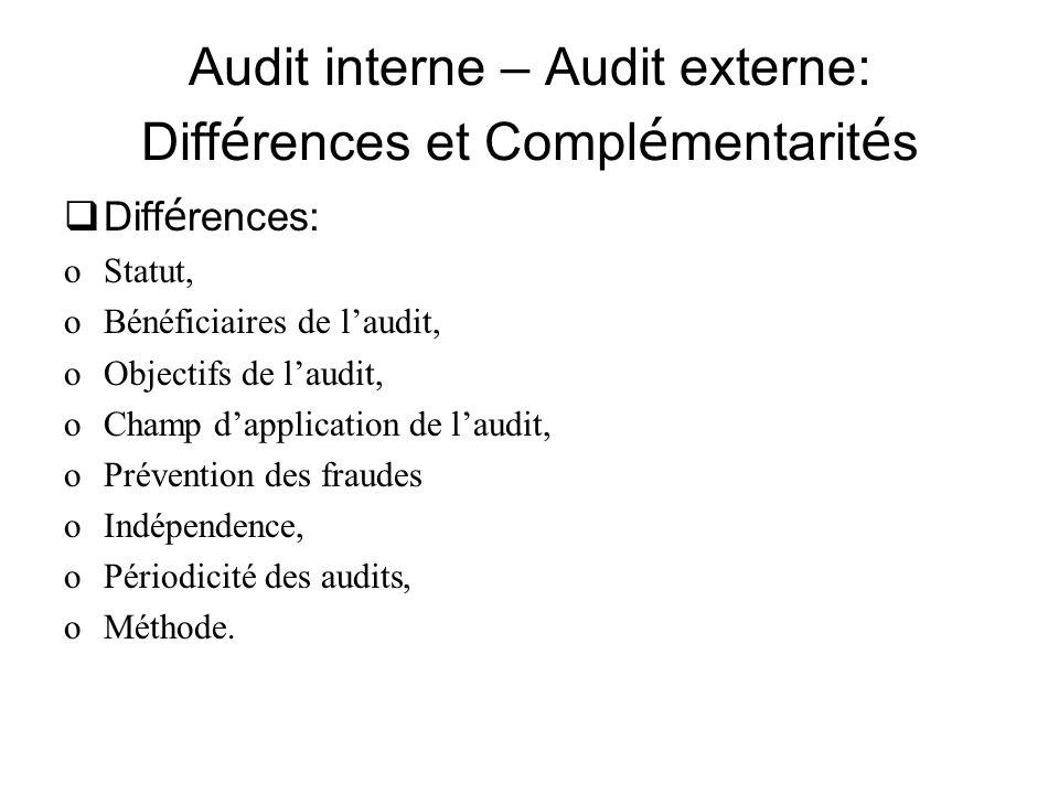 Audit interne – Audit externe: Différences et Complémentarités