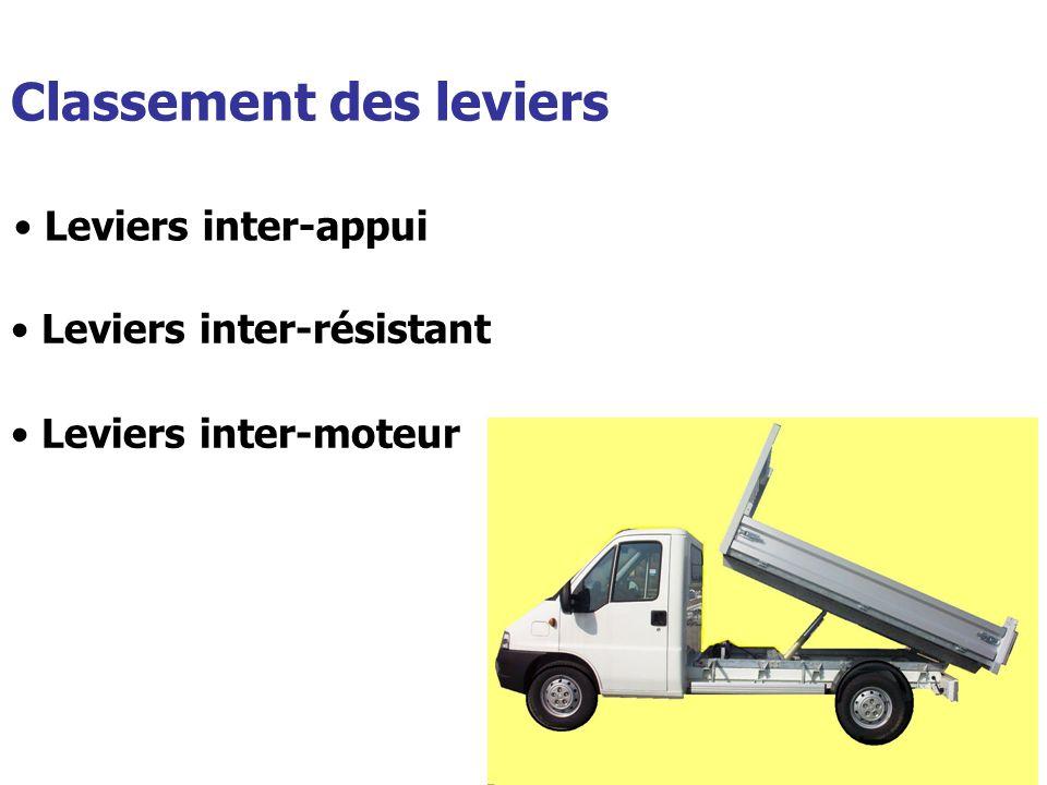 Classement des leviers
